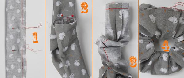 fashionmicmac-chouchou-UNEbis-600x255
