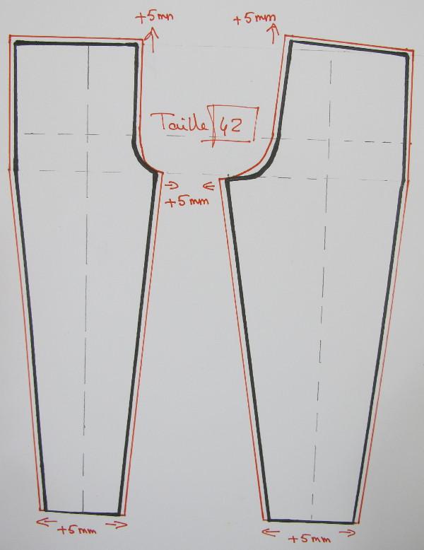 Bande Collante Pour Ourlet : le pantalon couliss fashionmicmac ~ Premium-room.com Idées de Décoration