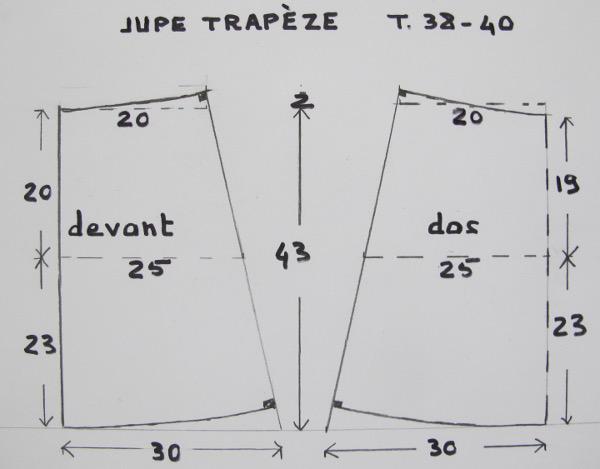 fashionmicmac-jupe trapèze patron