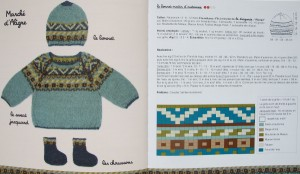 fashionmicmac-Un amour de BB Fair Isle